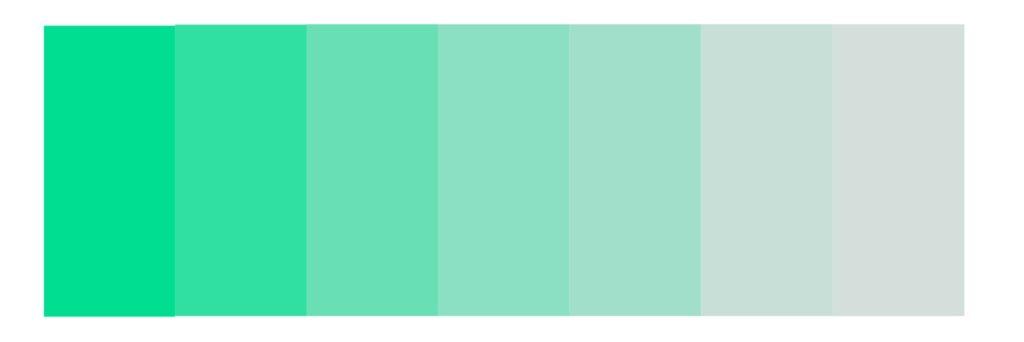 intensidade de coloração pessoal